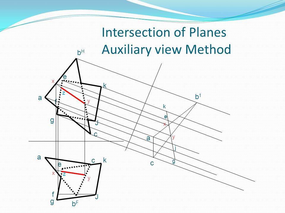 Intersection of Planes Auxiliary view Method