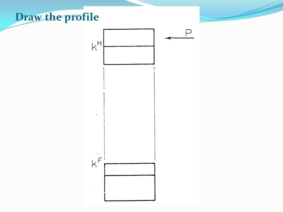Draw the profile