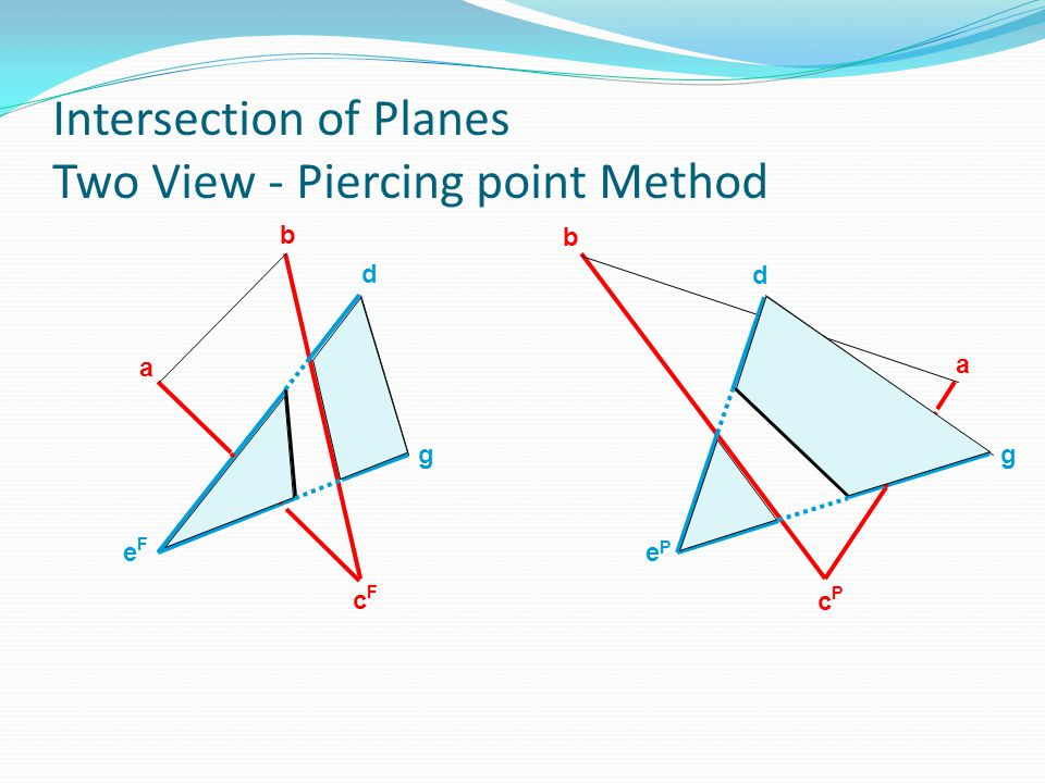 Intersection of Planes Two View - Piercing point Method