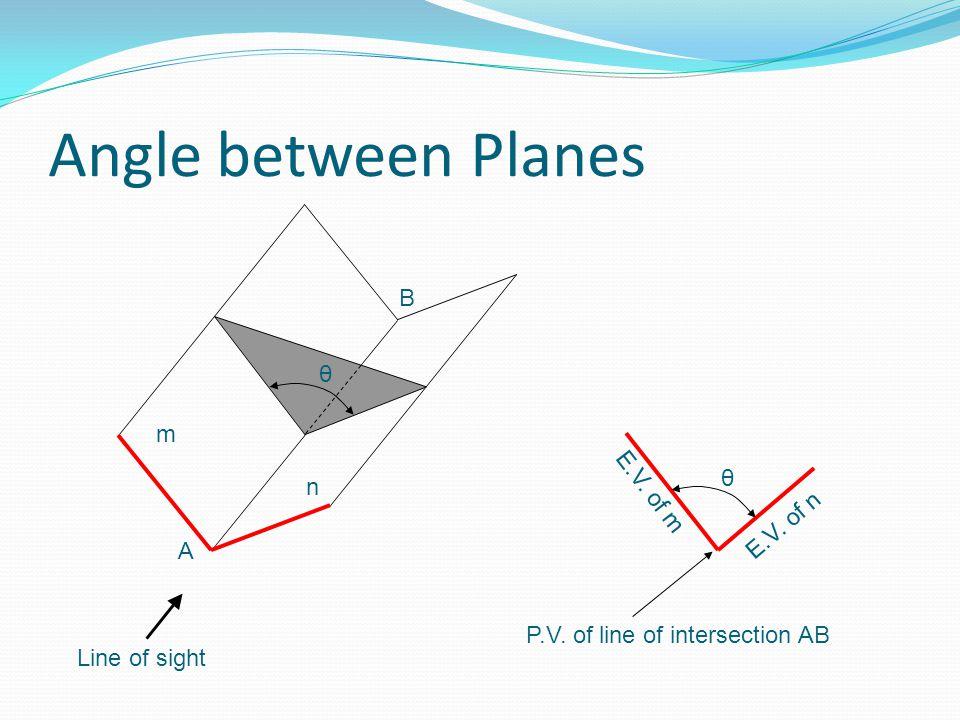 Angle between Planes B θ m E.V. of m θ n E.V. of n A