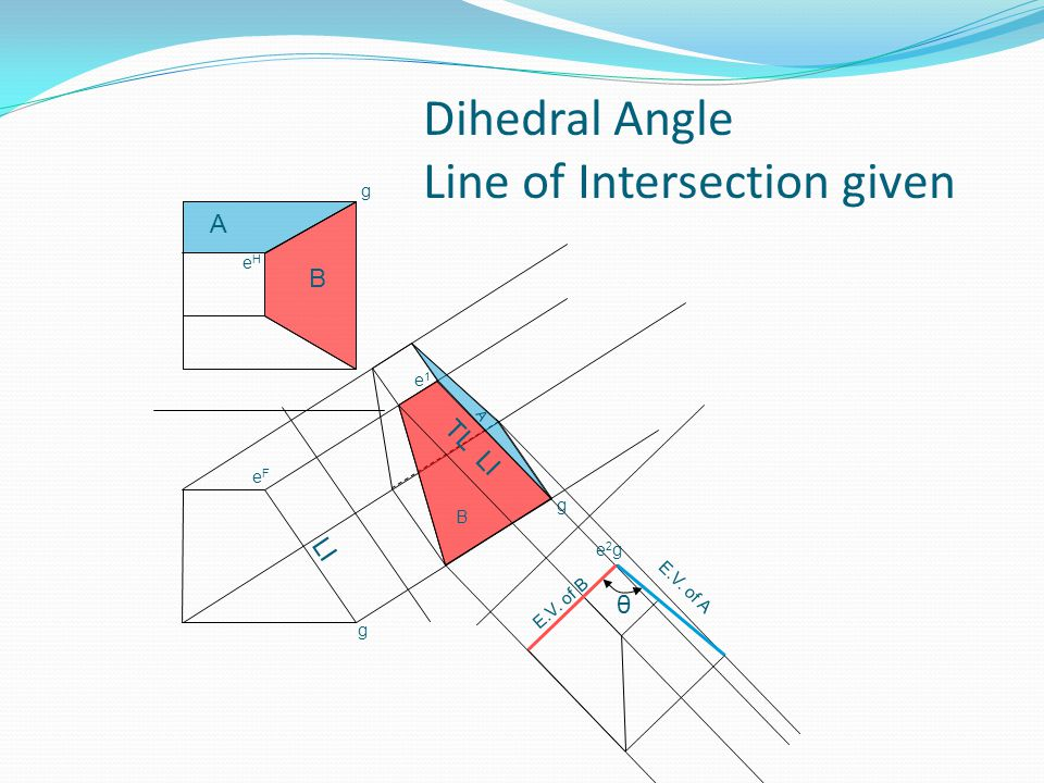 Dihedral Angle Line of Intersection given