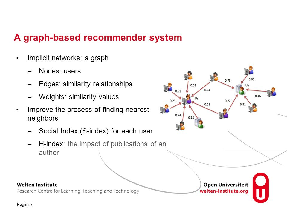 A graph-based recommender system