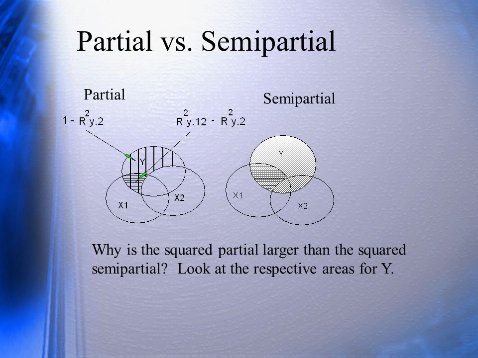 Partial vs. Semipartial