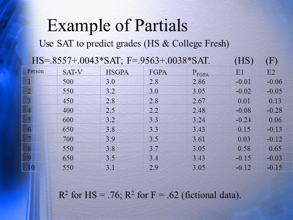 Example of Partials Use SAT to predict grades (HS & College Fresh)