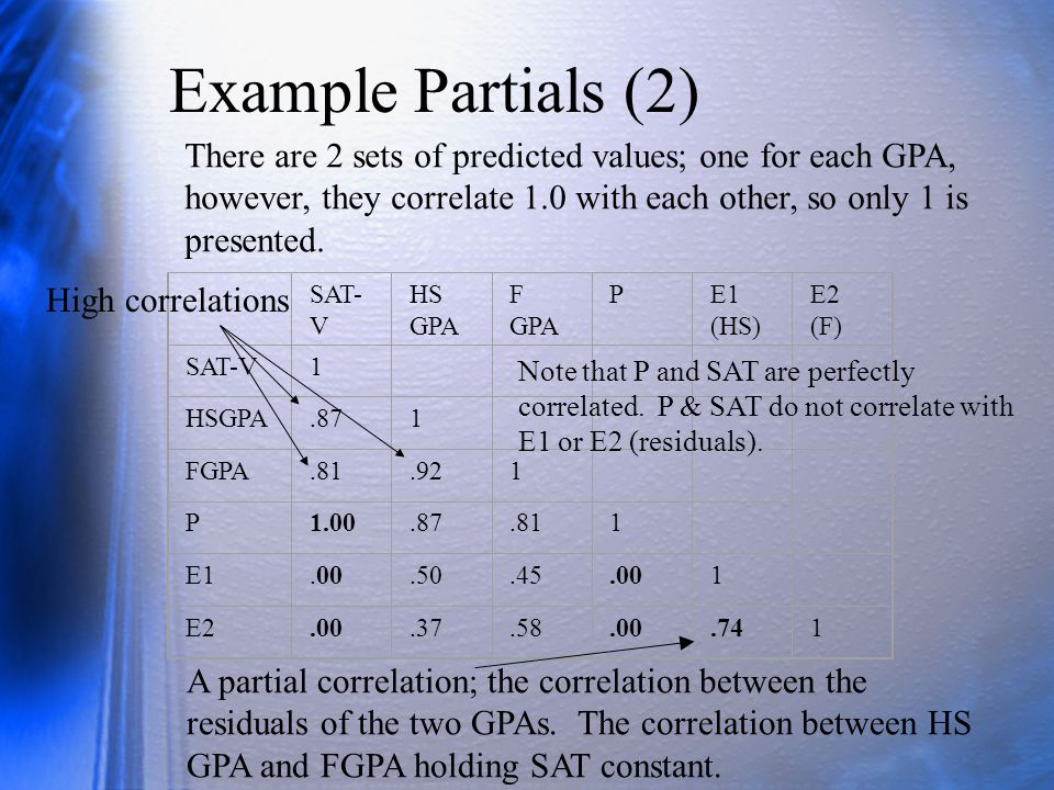 Example Partials (2) There are 2 sets of predicted values; one for each GPA, however, they correlate 1.0 with each other, so only 1 is presented.