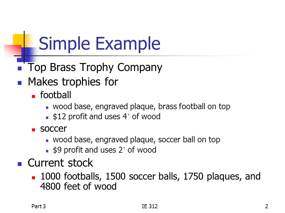 Simple Example Top Brass Trophy Company Makes trophies for