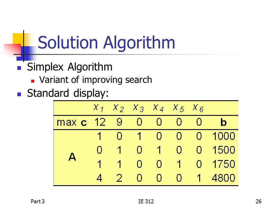 Solution Algorithm Simplex Algorithm Standard display: