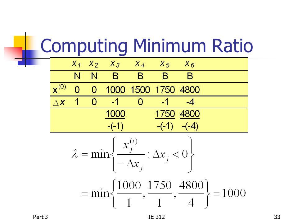 Computing Minimum Ratio