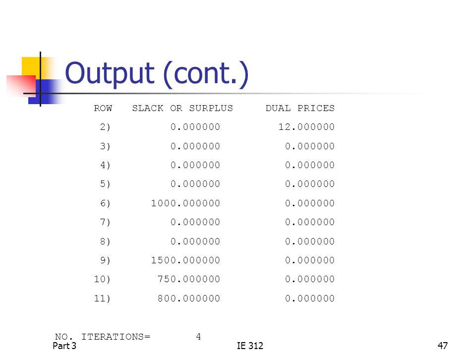 Output (cont.) ROW SLACK OR SURPLUS DUAL PRICES 2) 0.000000 12.000000