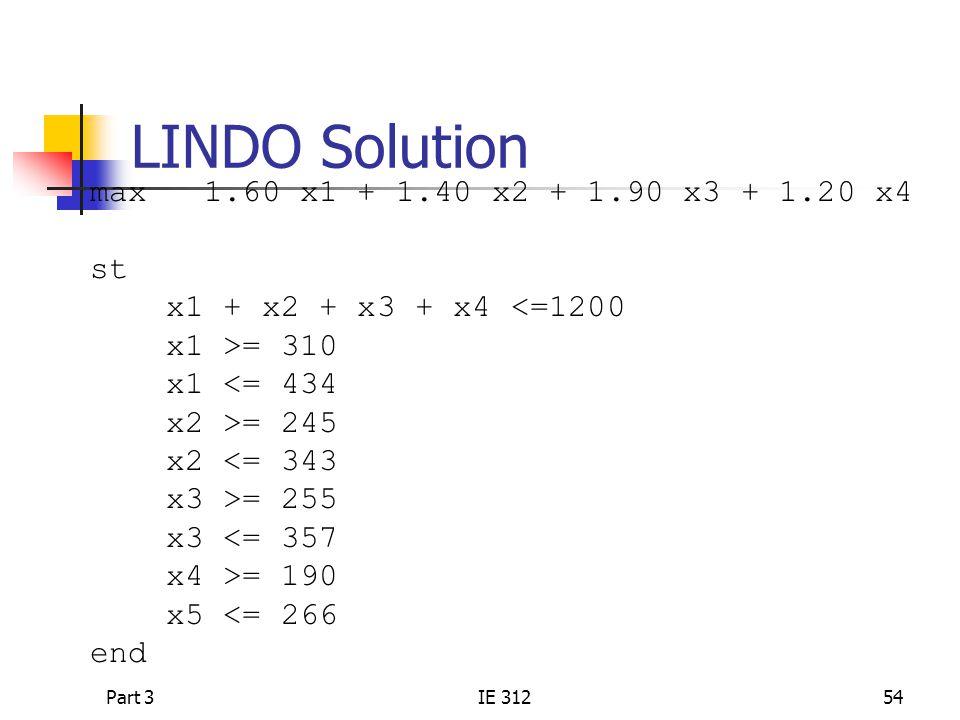 LINDO Solution max 1.60 x1 + 1.40 x2 + 1.90 x3 + 1.20 x4 st