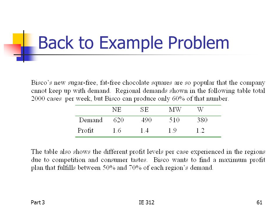 Back to Example Problem