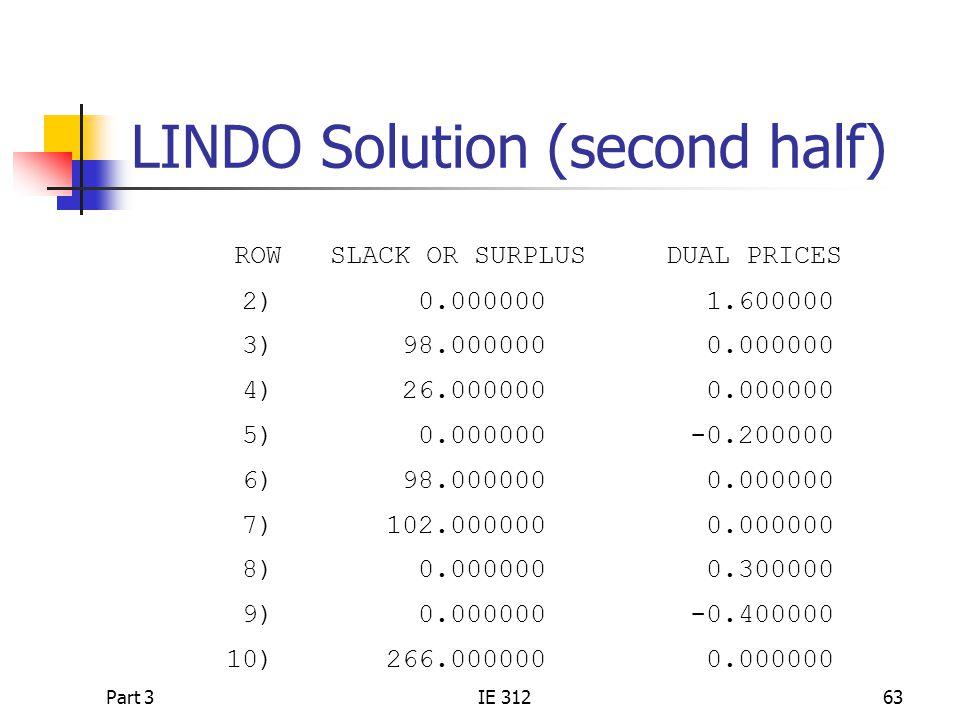 LINDO Solution (second half)