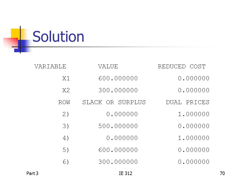 Solution VARIABLE VALUE REDUCED COST X1 600.000000 0.000000