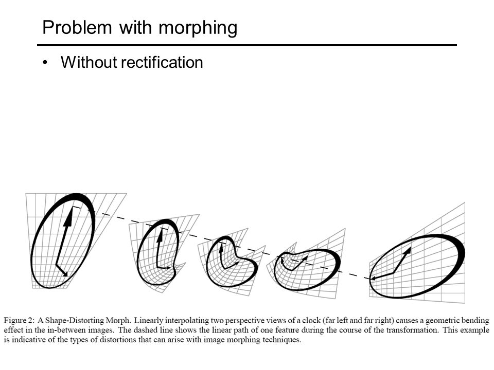Problem with morphing Without rectification