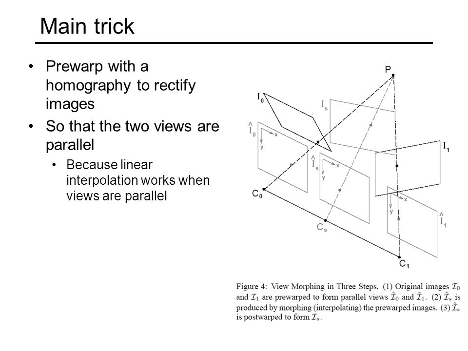 Main trick Prewarp with a homography to rectify images
