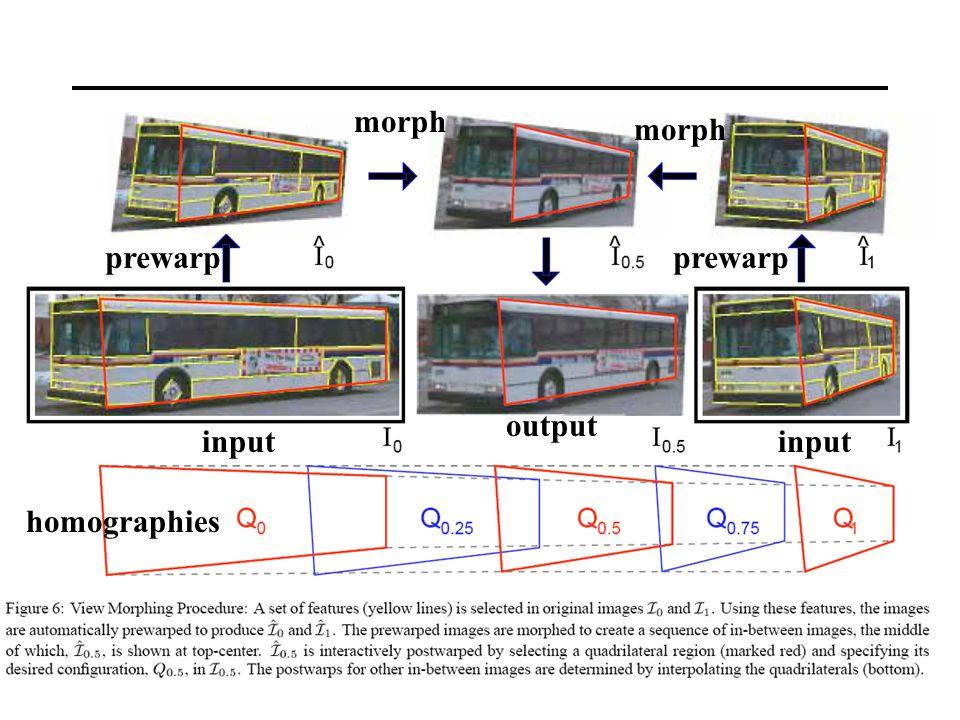 morph morph prewarp prewarp output input input homographies