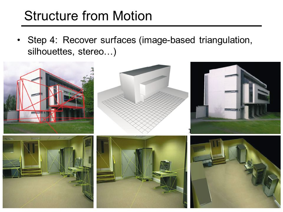 Structure from Motion Step 4: Recover surfaces (image-based triangulation, silhouettes, stereo…) Good mesh.