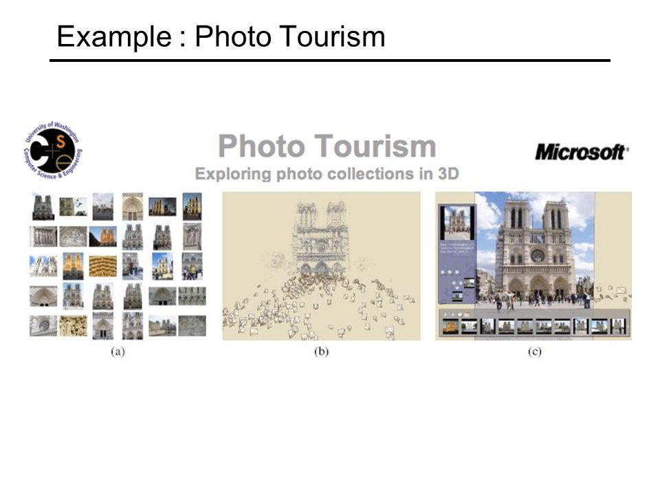 Example : Photo Tourism