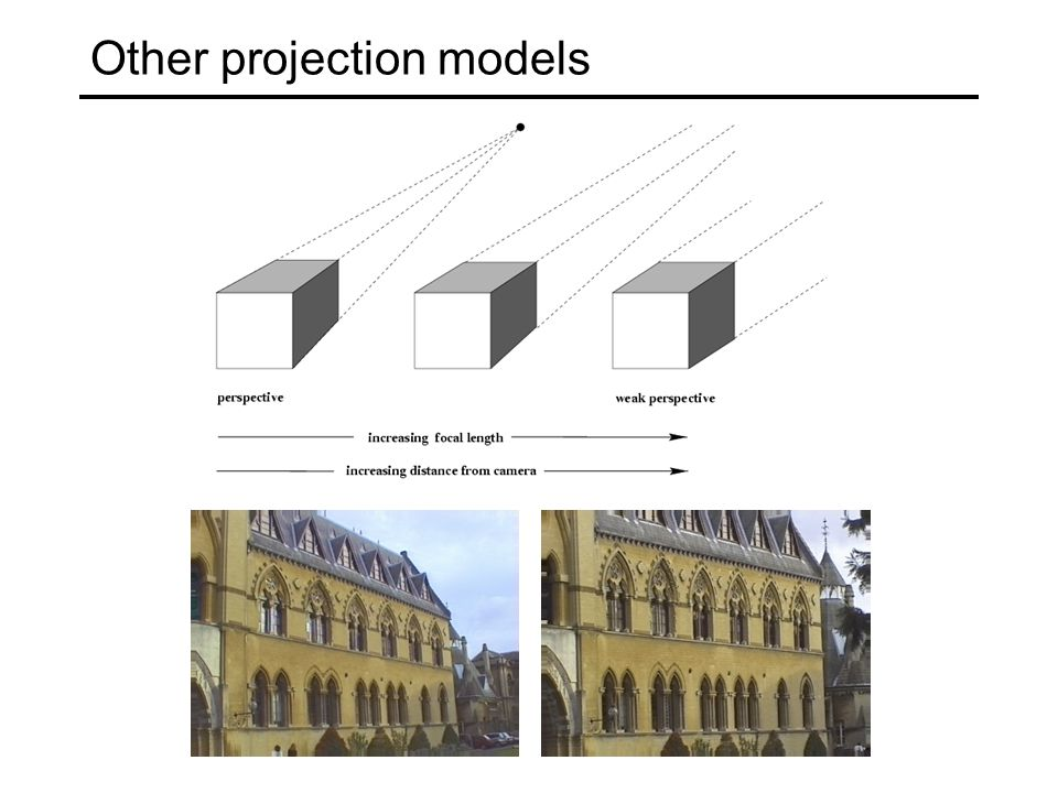 Other projection models