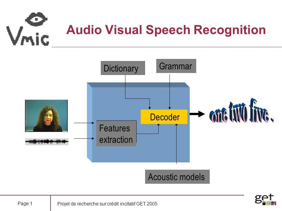 Audio Visual Speech Recognition