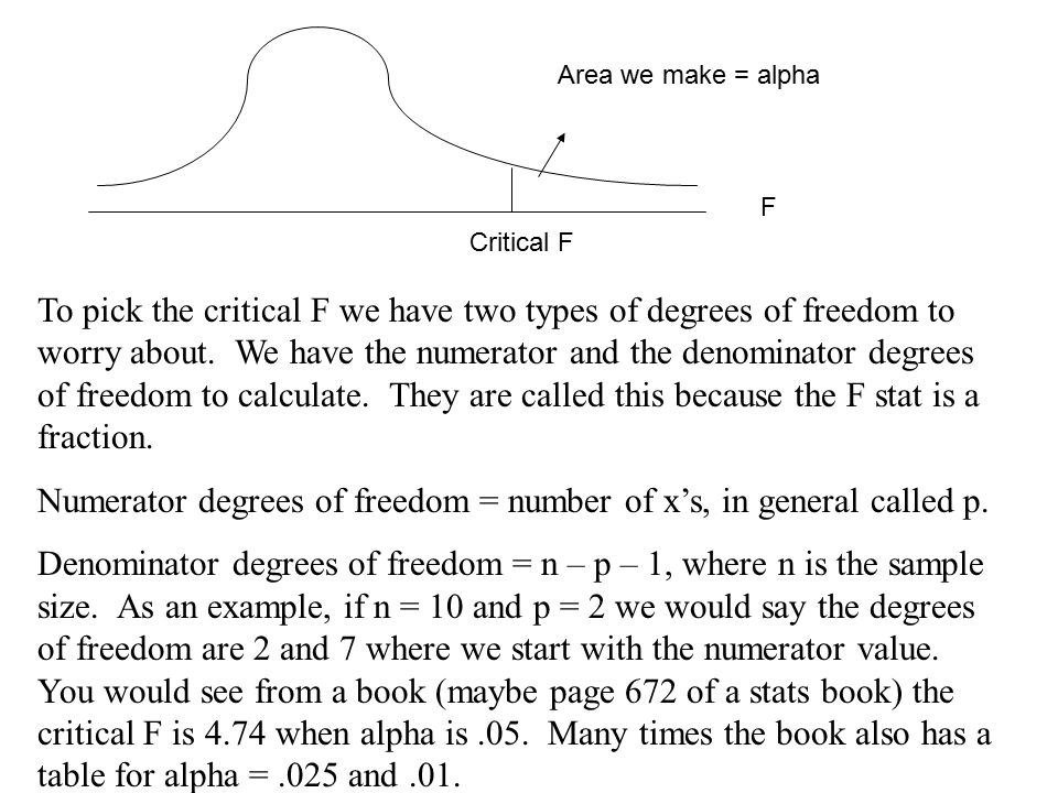 Numerator degrees of freedom = number of x's, in general called p.