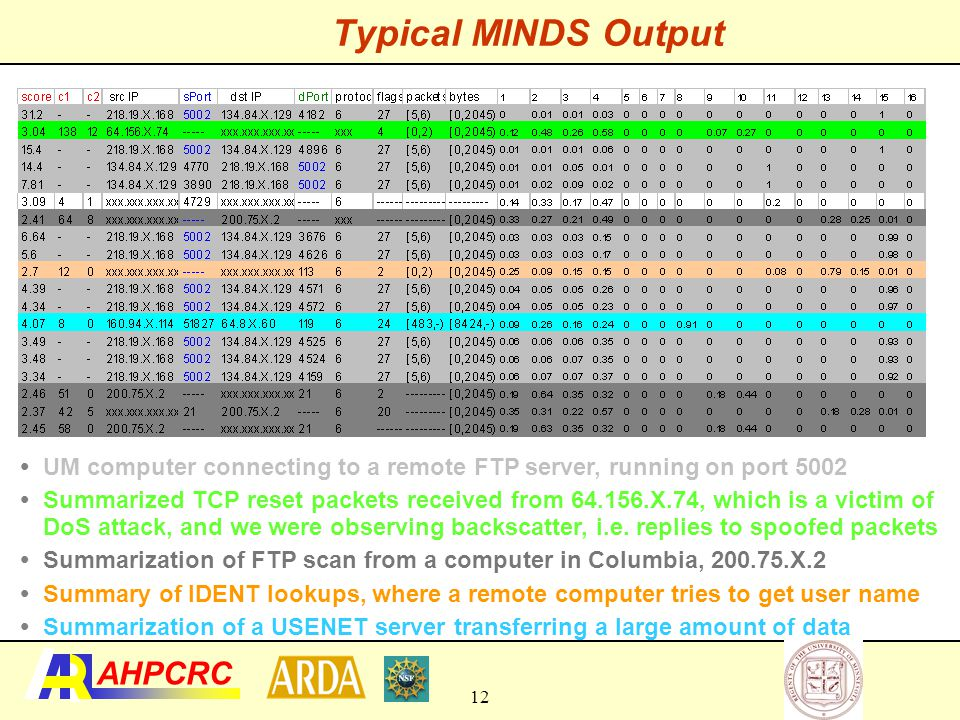 Typical MINDS Output UM computer connecting to a remote FTP server, running on port 5002.