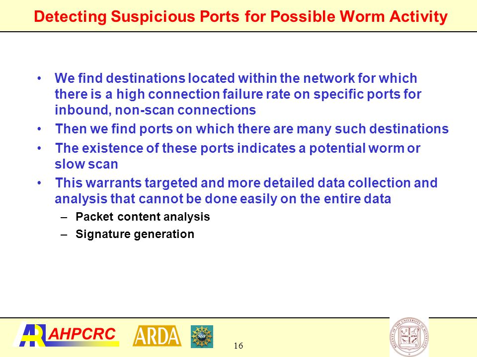 Detecting Suspicious Ports for Possible Worm Activity