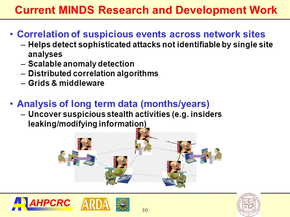 Current MINDS Research and Development Work