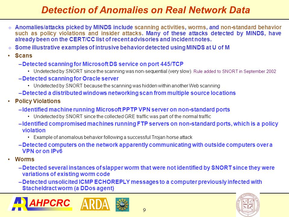 Detection of Anomalies on Real Network Data