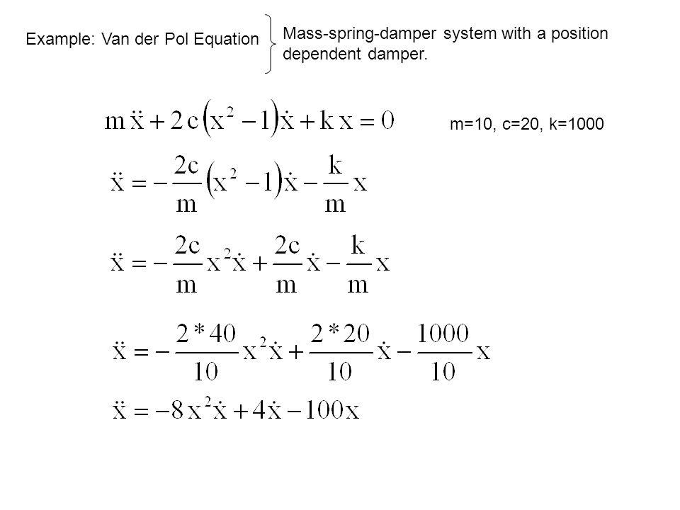 Mass-spring-damper system with a position dependent damper.