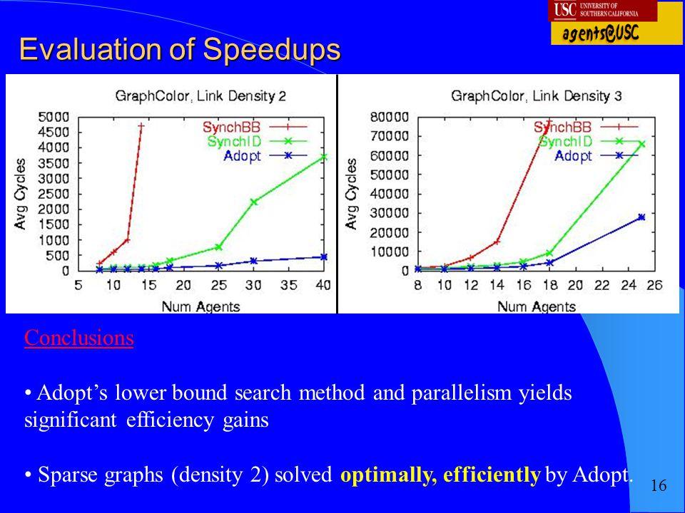 Evaluation of Speedups