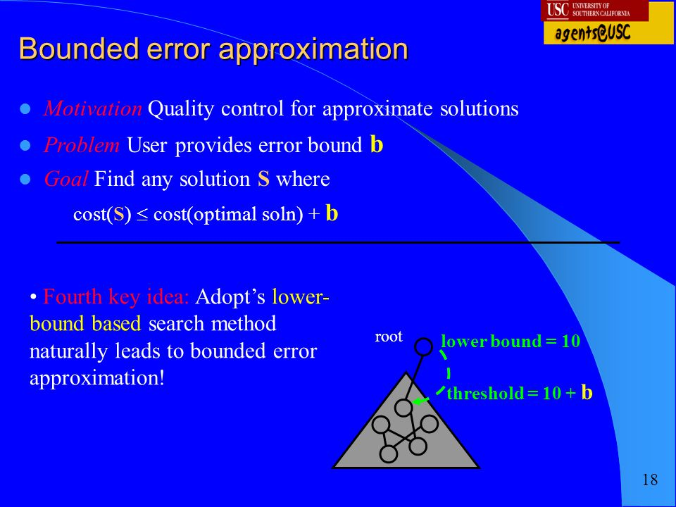 Bounded error approximation