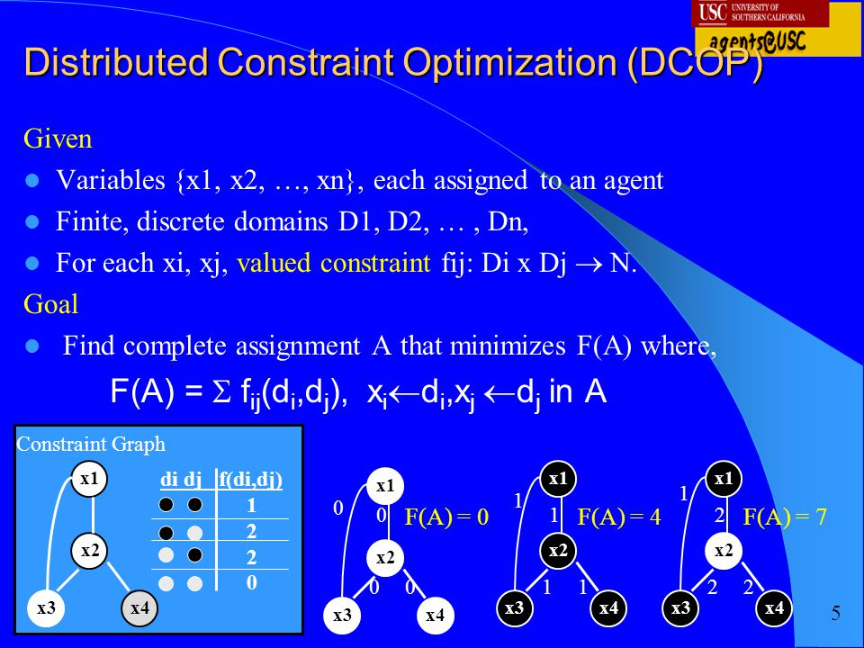Distributed Constraint Optimization (DCOP)