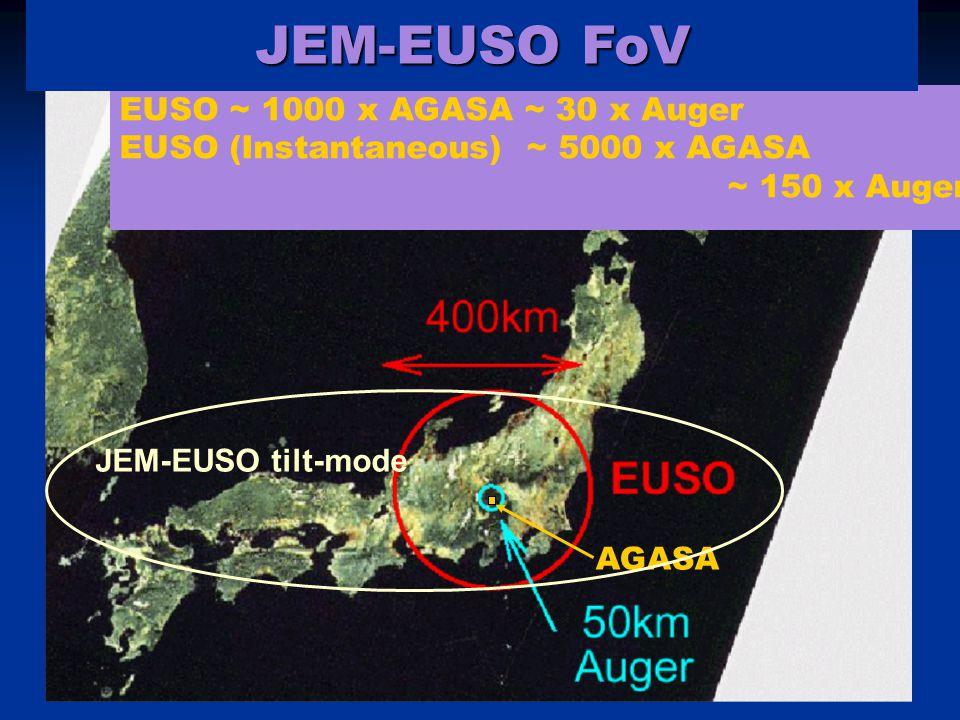 JEM-EUSO FoV EUSO ~ 1000 x AGASA ~ 30 x Auger