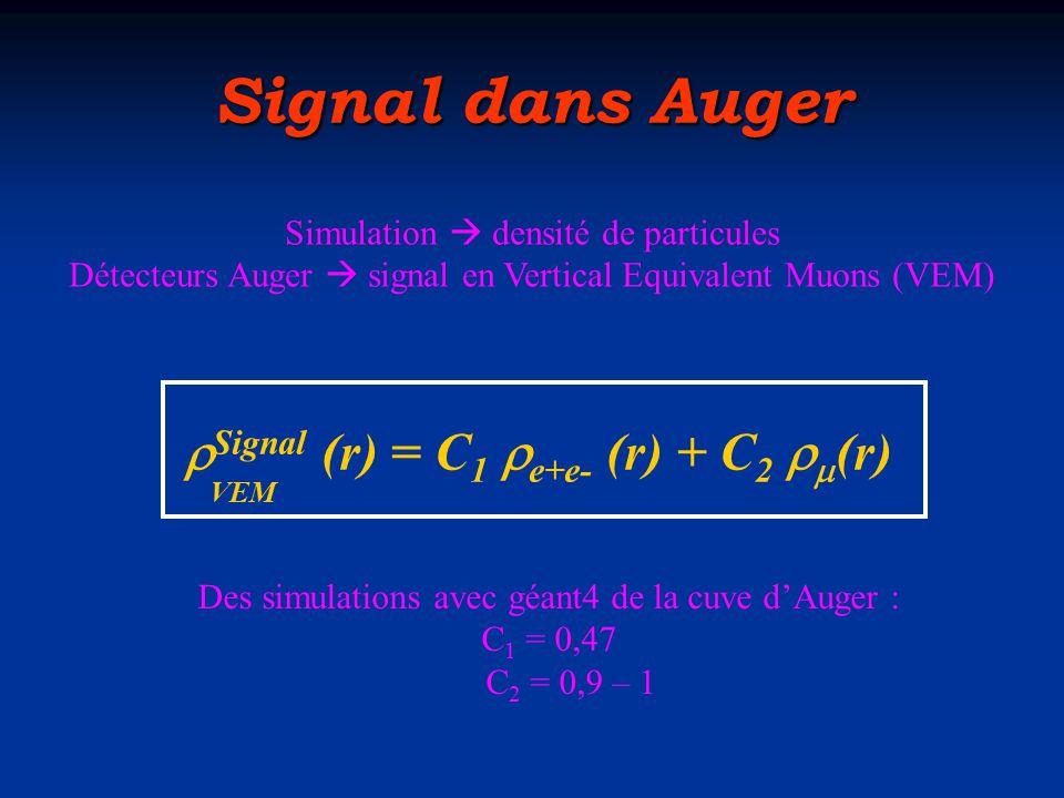 Signal (r) = C1 e+e- (r) + C2 (r)