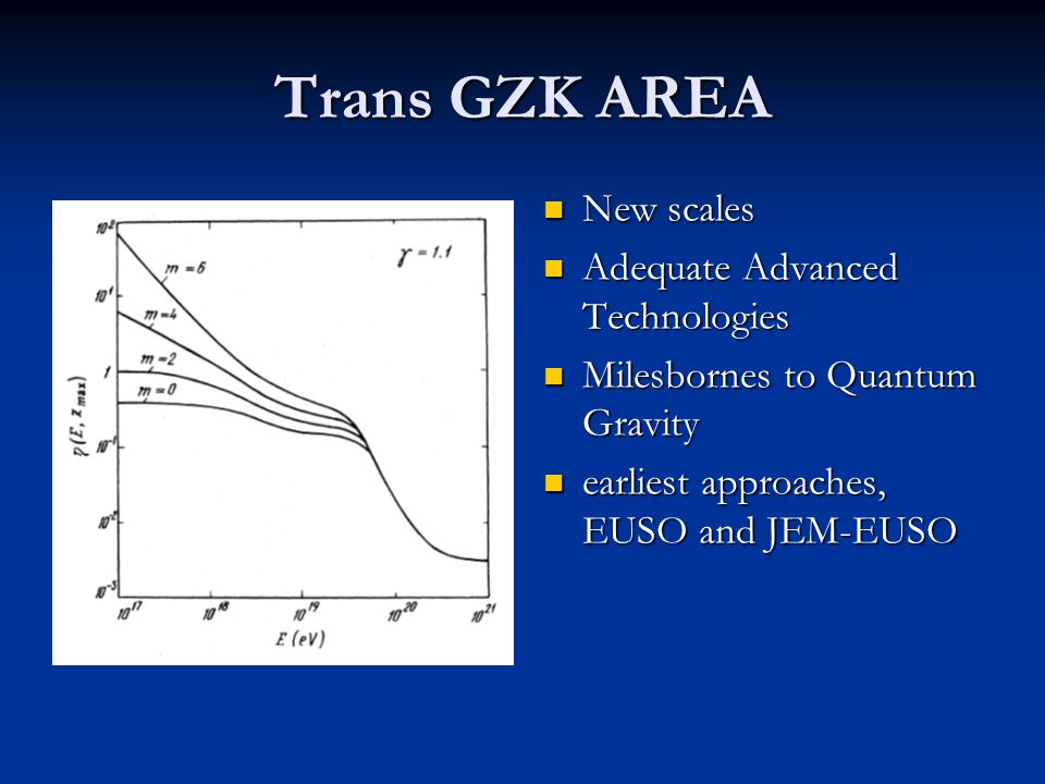 Trans GZK AREA New scales Adequate Advanced Technologies