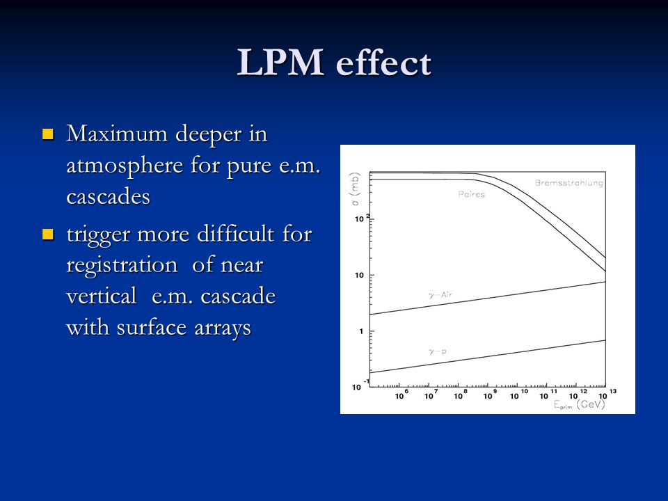 LPM effect Maximum deeper in atmosphere for pure e.m. cascades