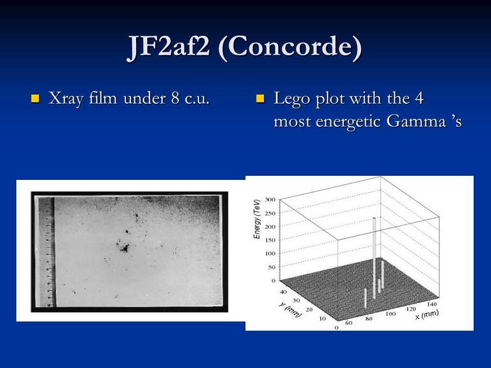 JF2af2 (Concorde) Xray film under 8 c.u.