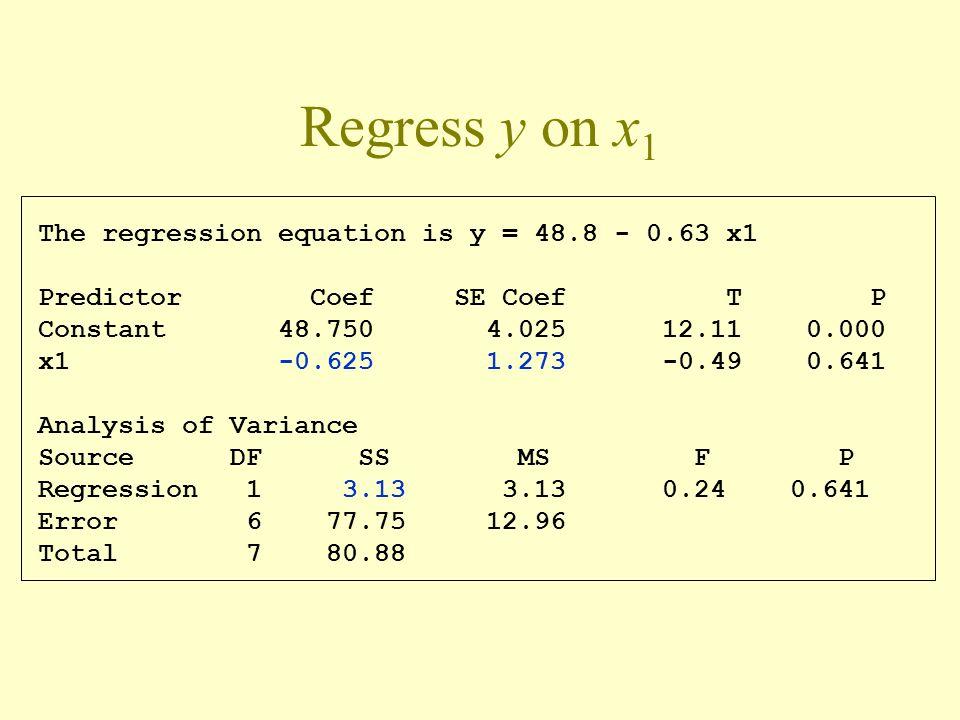 Regress y on x1 The regression equation is y = 48.8 - 0.63 x1