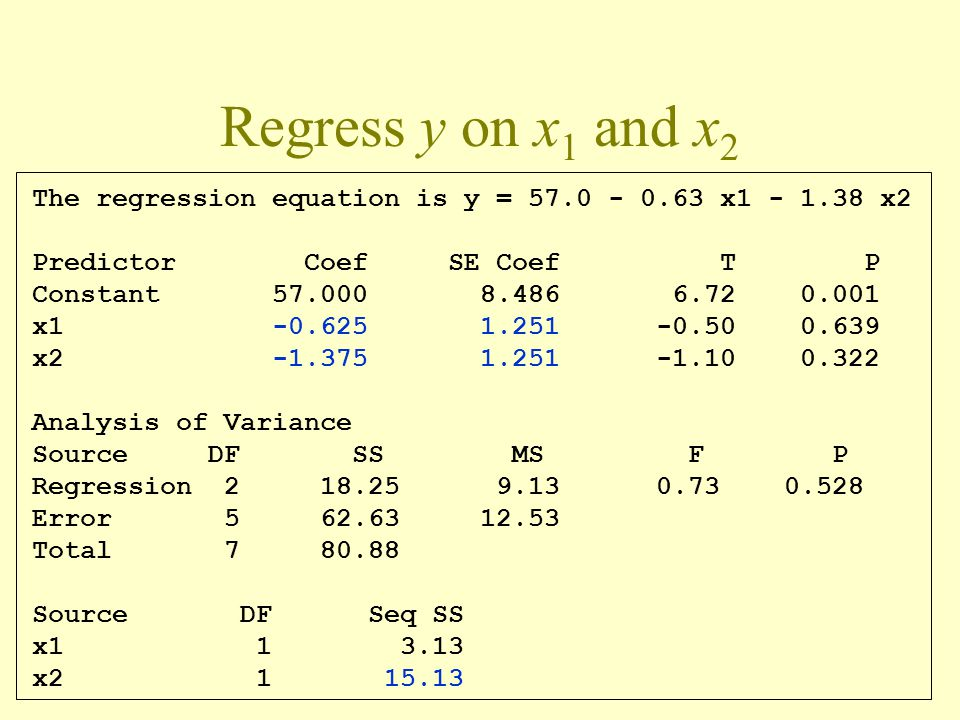 Regress y on x1 and x2 The regression equation is y = 57.0 - 0.63 x1 - 1.38 x2. Predictor Coef SE Coef T P.