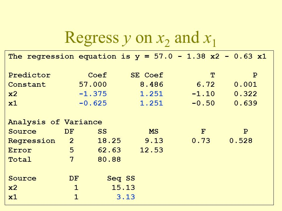Regress y on x2 and x1 The regression equation is y = 57.0 - 1.38 x2 - 0.63 x1. Predictor Coef SE Coef T P.
