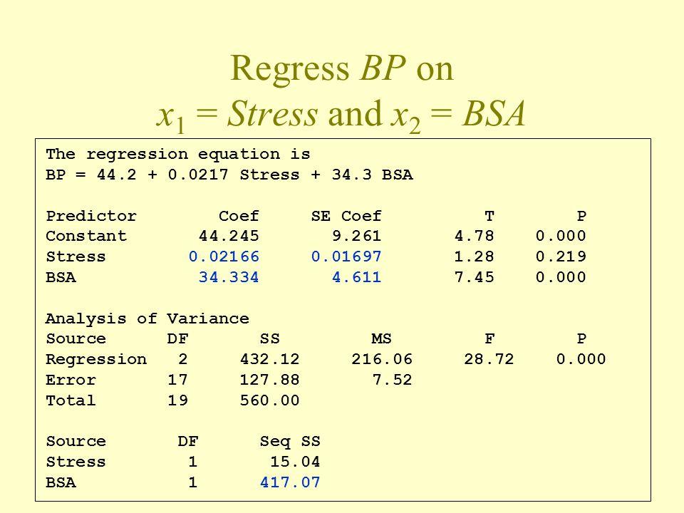 Regress BP on x1 = Stress and x2 = BSA