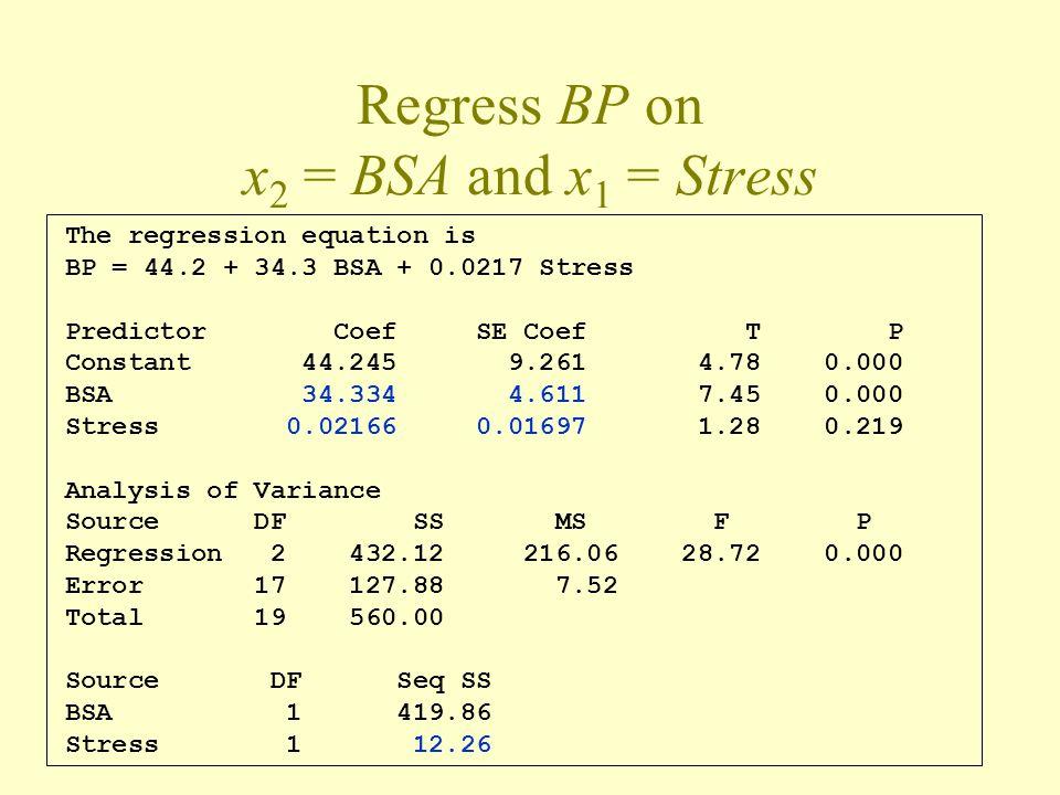Regress BP on x2 = BSA and x1 = Stress