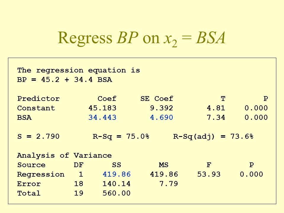 Regress BP on x2 = BSA The regression equation is BP = 45.2 + 34.4 BSA