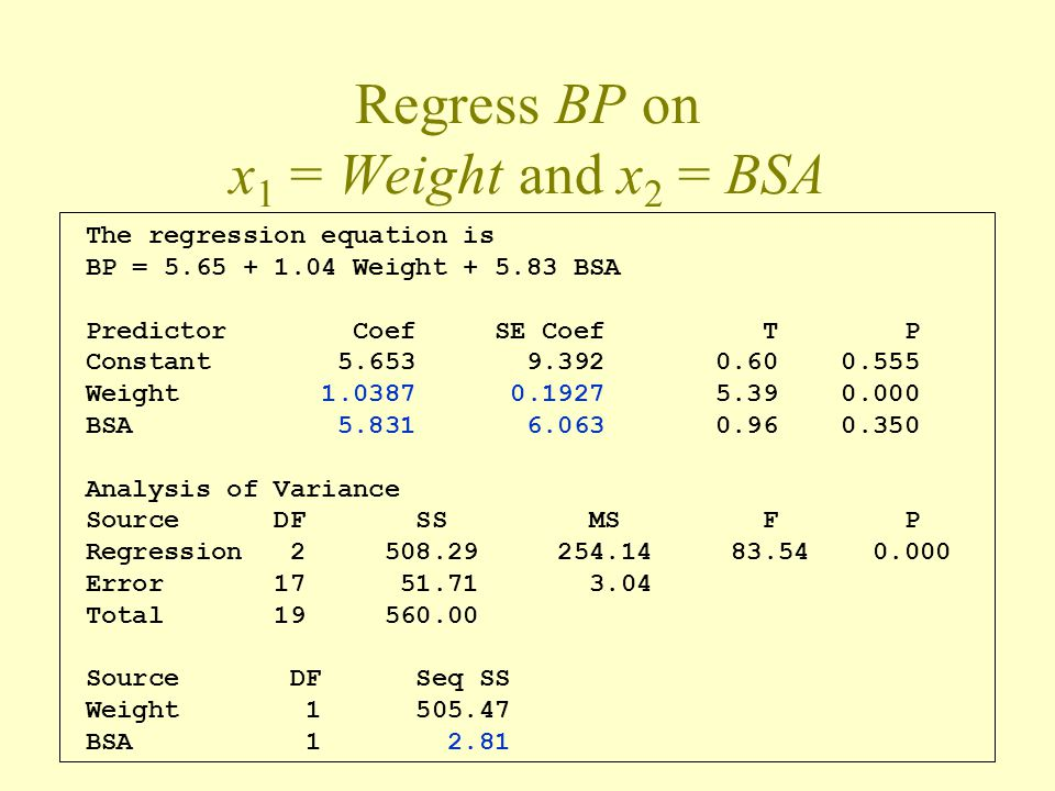 Regress BP on x1 = Weight and x2 = BSA