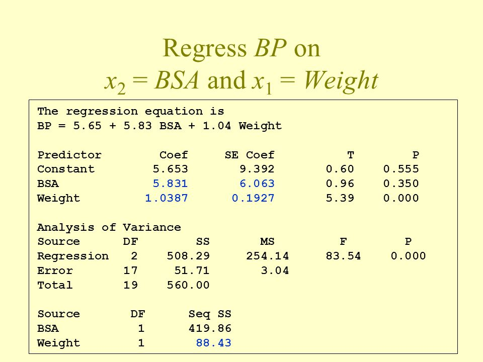 Regress BP on x2 = BSA and x1 = Weight