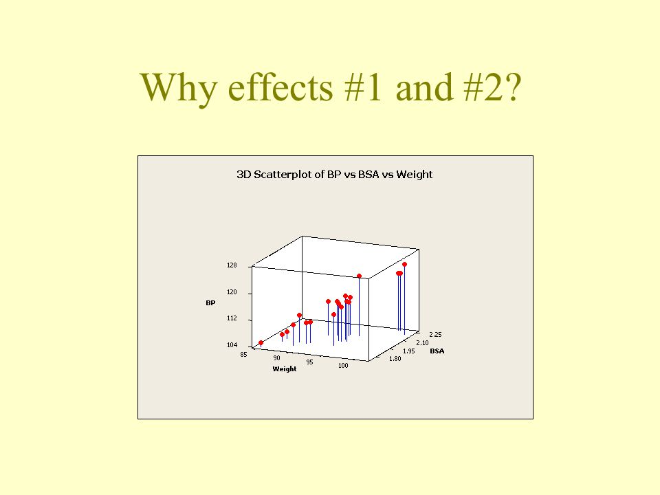 Why effects #1 and #2