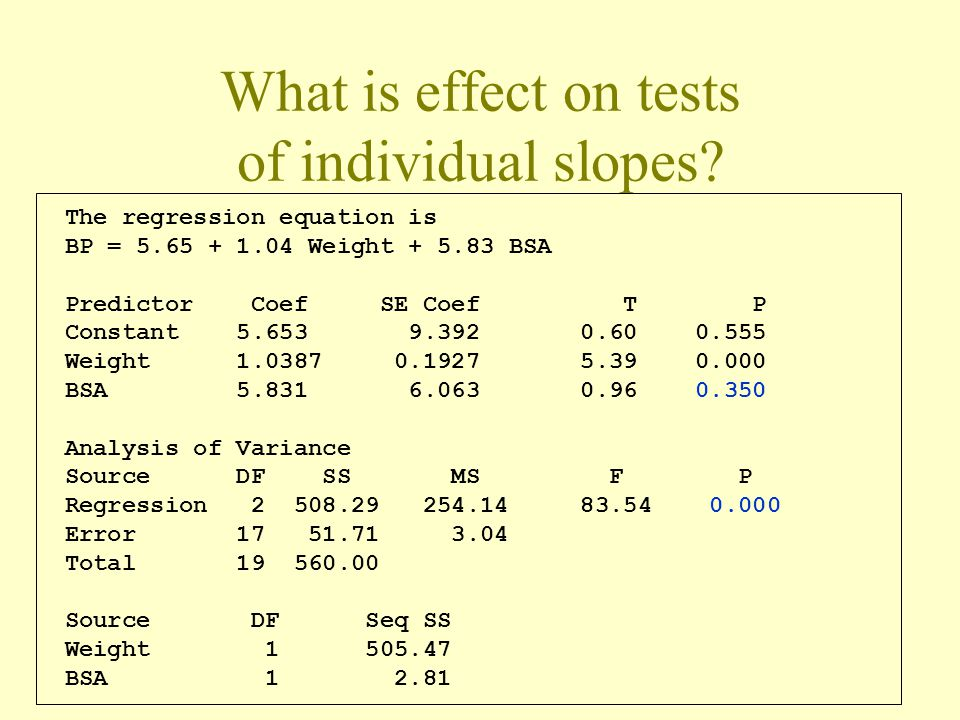 What is effect on tests of individual slopes