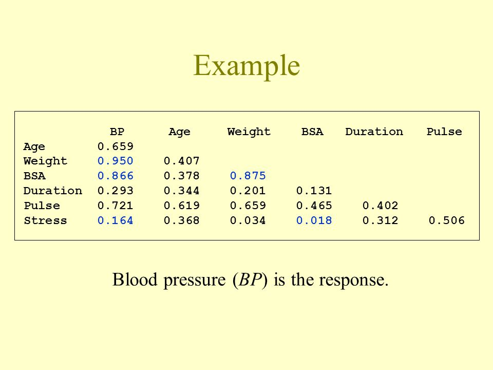 Example Blood pressure (BP) is the response.