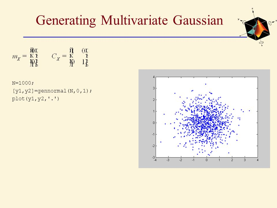 Generating Multivariate Gaussian